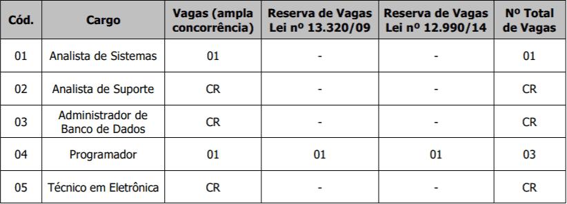cargos concurso tj rs 2018 1 - Concurso TJ RS 2018: Inscrições encerradas para cargos de nível médio e superior. Remuneração de até R$ 11.073,34!