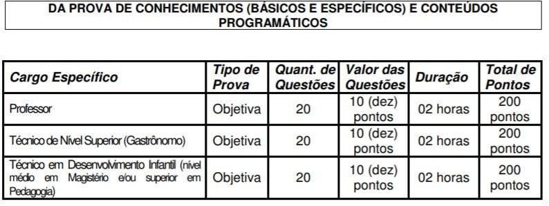 provas concurso prefeitura de cuiaba educacao - Concurso Prefeitura de Cuiabá 2018: Inscrições encerradas para a área da educação. São 4,2 mil vagas