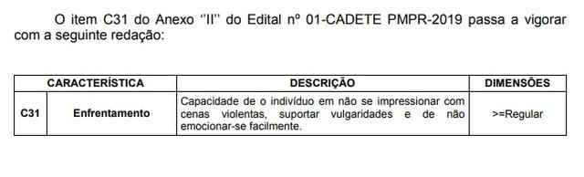 concurso PM PR 2018 retificacao edital - Concurso PM PR 2018: Após polêmica, PM do Paraná exclui termo 'masculinidade' de edital para concurso público