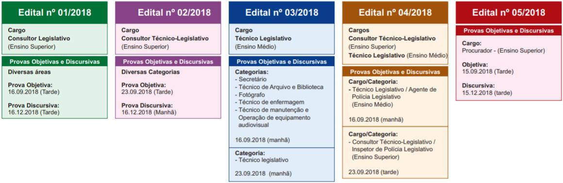 datas das provas concurso cldf 2018 - Concurso CLDF 2018: Secretaria da Câmara pede suspensão do concurso