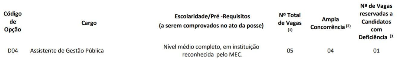 CARGO NIVEL MEDIO CONCURSO PREFEITURA DE RECIFE - Concurso Prefeitura de Recife: Convocação para realização das Provas Objetivas