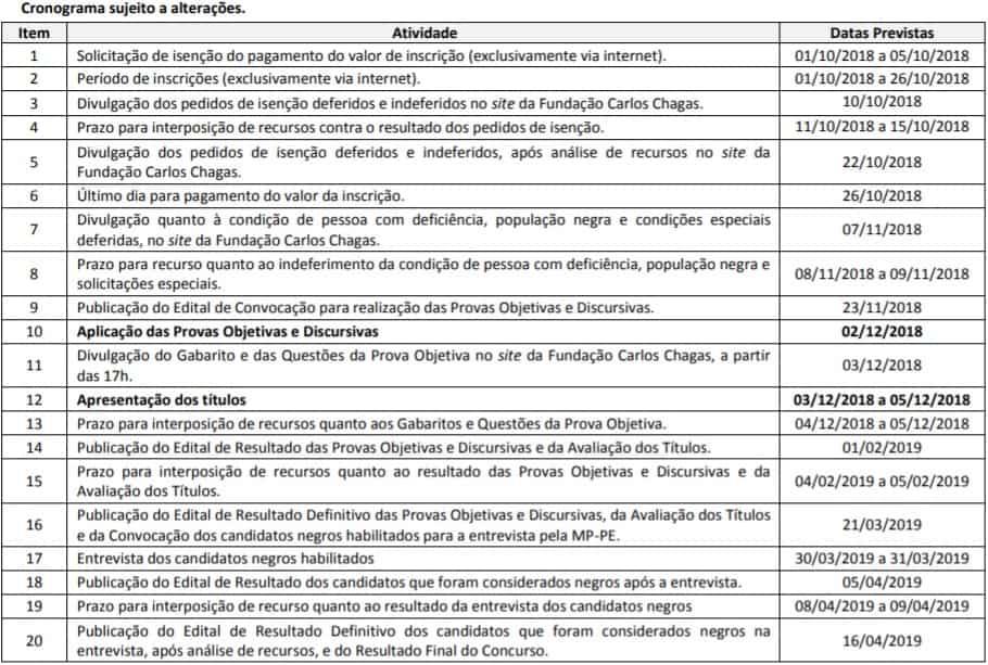 CRONOGRAMA CONCURSO MP PE 2018 - Concurso MP PE 2018: FCC divulga locais de Provas