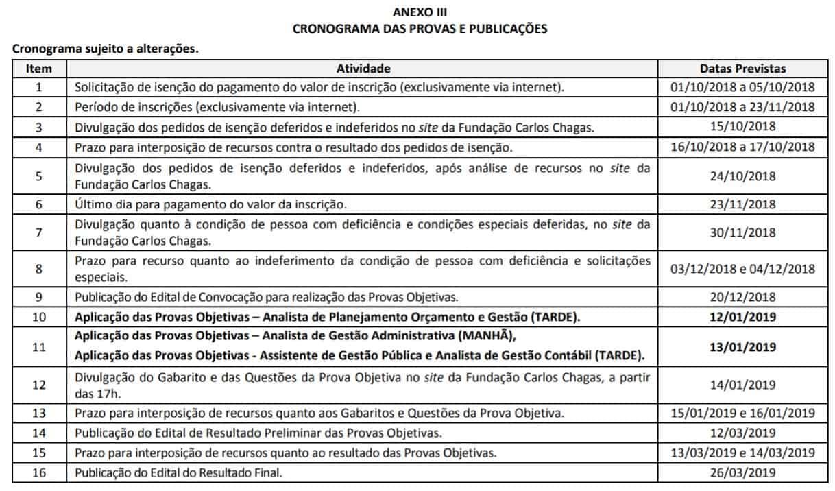 CRONOGRAMA CONCURSO PREFEITURA DE RECIFE - Concurso Prefeitura de Recife: Convocação para realização das Provas Objetivas