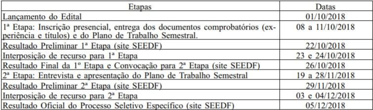 CRONOGRAMA PROCESSO SELETIVO PROFESSOR - Processo Seletivo Professor Educação Básica: Nova seleção com 45 vagas para Professores