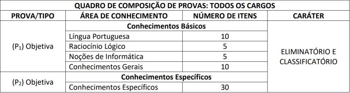 PROVAS CONCURSO AGU 2018 - Concurso AGU: Locais de Provas reaplicação dia 27/01