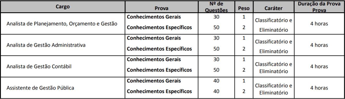 PROVAS NIVEL SUPERIOR CONCURSO PREFEITURA DE RECIFE - Concurso Prefeitura de Recife: Convocação para realização das Provas Objetivas
