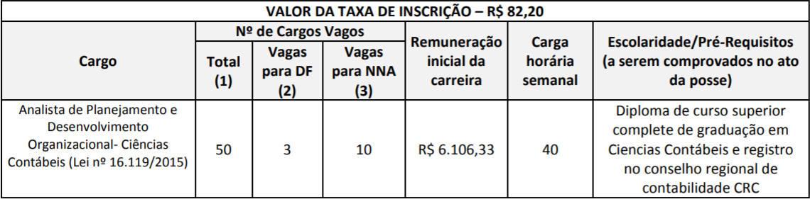 CARGOS ANALISTA PREF DE SAO PAULO - Concurso da Prefeitura de São Paulo: Inscrições Encerradas para 168 vagas