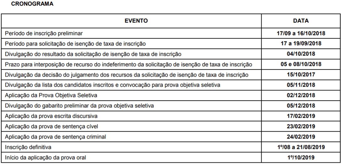 CRONOGRAMA CONCURSO JUIZ TJ SP - Concurso Juiz TJ SP: Aplicação da Prova Objetiva Seletiva dia 02/12