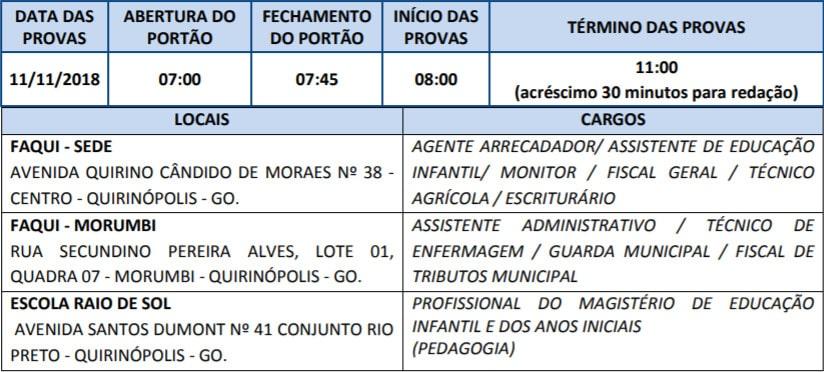 LOCAIS DE PROVAS CONCURSO PREFEITURA DE QUIRINOPOLIS - Concurso Prefeitura de Quirinópolis GO: Resultado Preliminar das Provas Objetivas