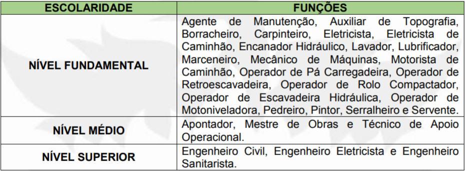 VAGAS PROCESSO SELETIVO PREF CUIABA - Prefeitura de Cuiabá MT 2018: Resultado Preliminar da Prova Objetiva