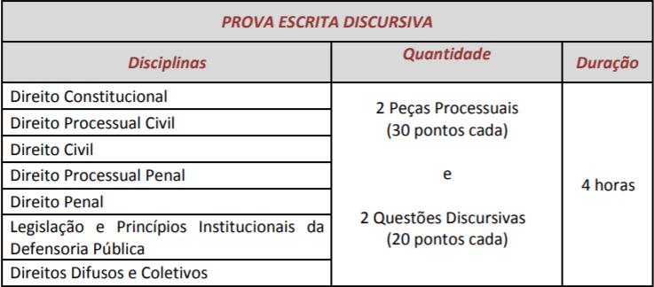 provas discursivas concurso DPE MA 2018 - Concurso DPE MA: Inscrições Encerradas para vagas para Defensor. Iniciais de R$ 26 mil!