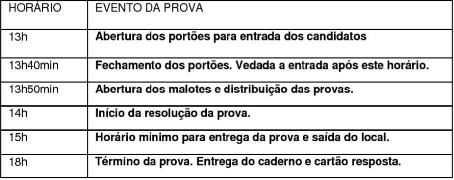 CONCURSO DEINFRA PROVAS - Concurso DEINFRA SC: Inscrições Abertas para 50 vagas. Inicial de R$ 6,7 mil!
