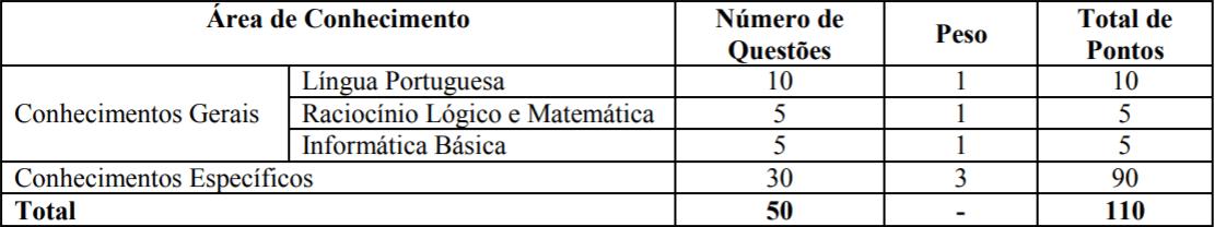 PROVAS CONCURSO CAU AC - Concurso CAU AC: Inscrições Abertas para 52 vagas. Inicial de até R$ 5,8 mil!