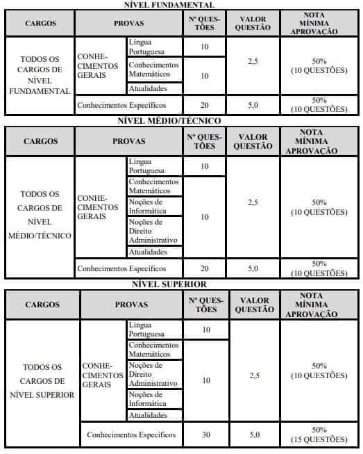 concurso prefeitura de vicosa ce 2018 cronograma - Concurso Prefeitura de Viçosa CE 2018: Saiu o edital com 693 vagas para todos os níveis!