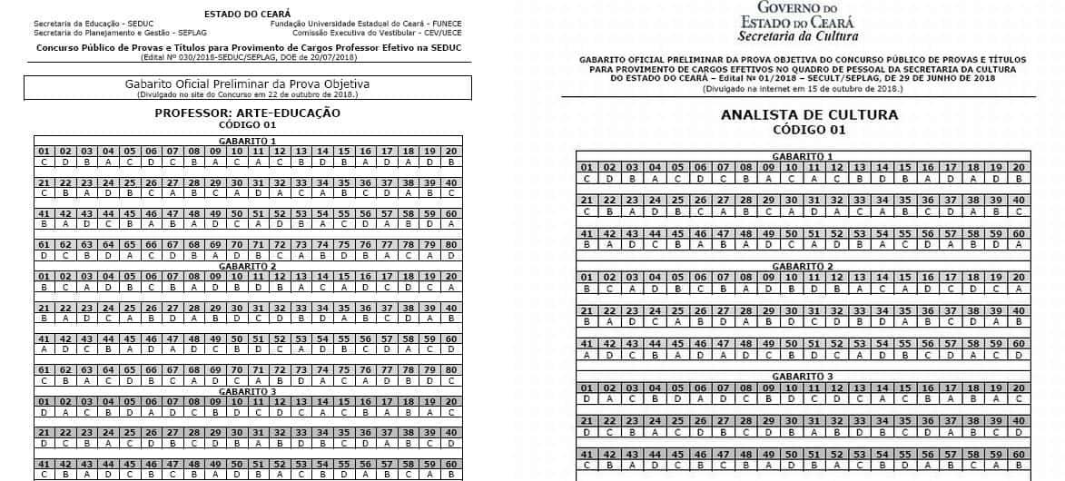 concurso seduc secult ce gabaritos iguais - Concursos SEDUC e SECULT CE têm gabaritos iguais das provas