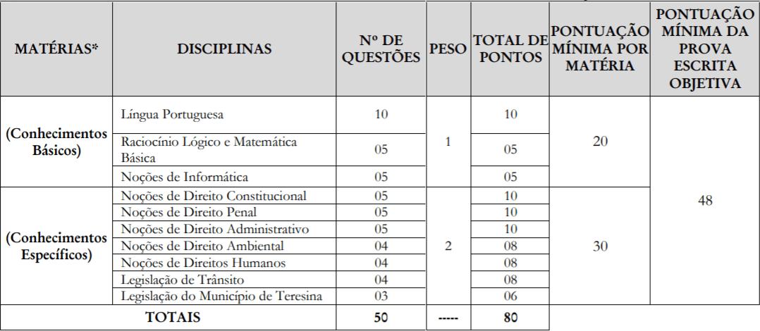 provas concurso guarda municipal de teresina saiu o edital - Guarda Municipal Teresina: SAIU o Edital para 475 vagas!