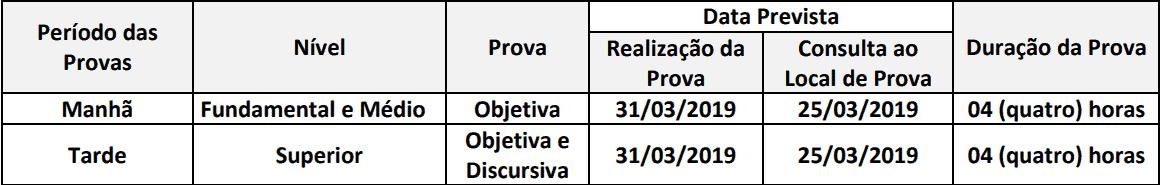 aplicacao das provas concurso idam - Concurso IDAM: Inscrições Prorrogadas para 227 vagas com iniciais de até R$ 6,5 mil!