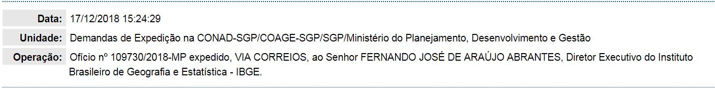 concurso ibge 2019 tramite - Concurso IBGE 2019: Prioridade do órgão é concurso para 1.800 vagas!