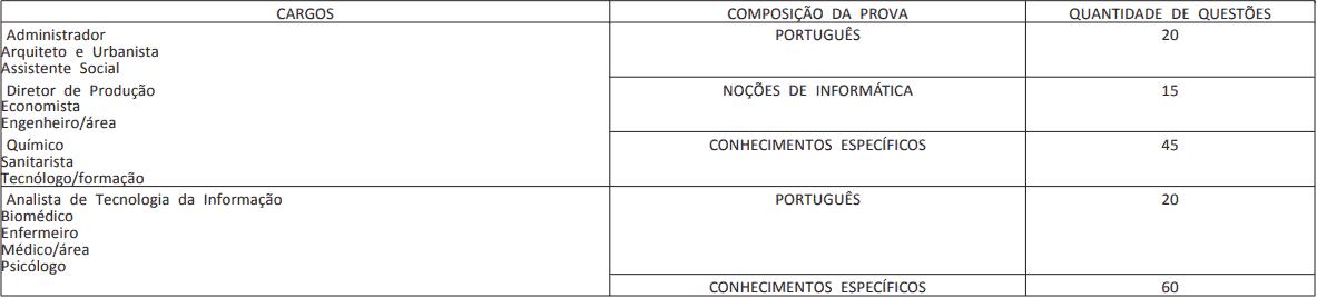 provas cargos nivel medio concurso ufpe - Concurso UFPE: SAIU o Edital com 166 vagas para Técnicos Administrativos em Educação! Inicial de até R$ 4,1 mil!