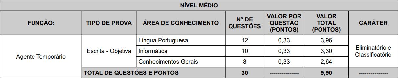 PROVAS CONCURSO PM SC 2019 - Concurso PM SC 2019: AOCP divulga Consulta dos locais de provas