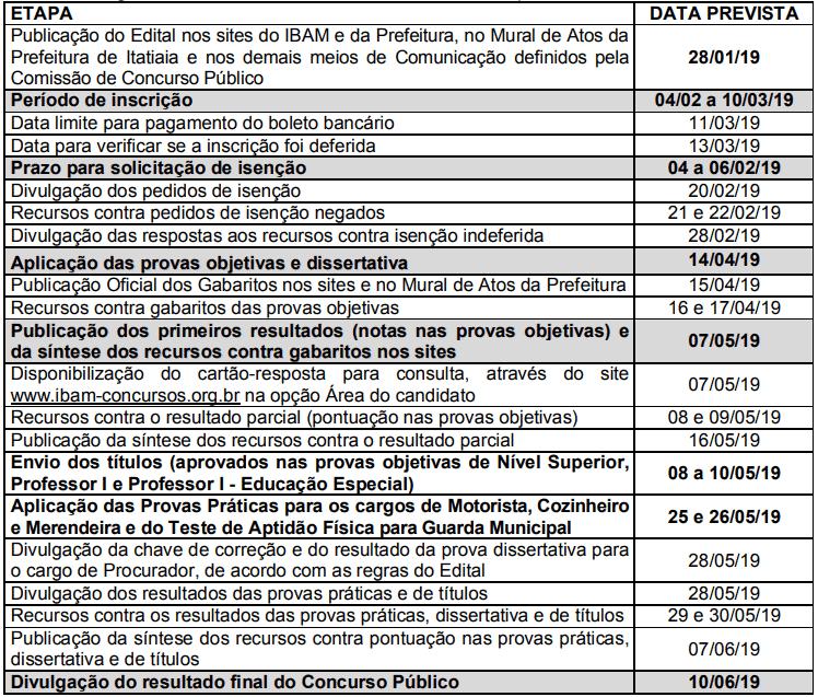cronograma concurso prefeitura de Itatiaia - Concurso Prefeitura de Itatiaia RJ: SAIU o Edital com 168 vagas!