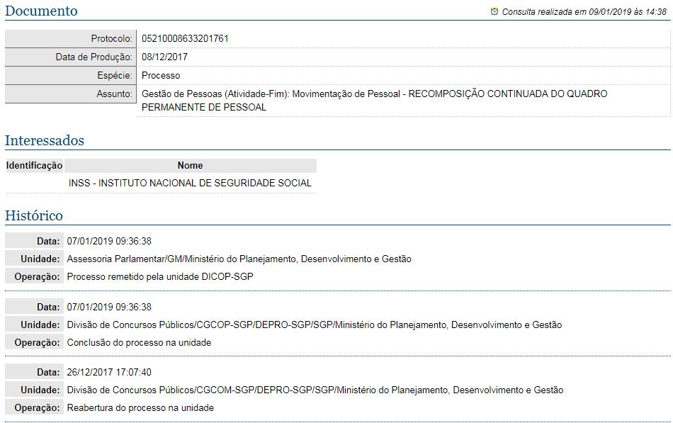 protocolo concurso inss - INSS registra 2 mil pedidos de aposentadoria em 2019