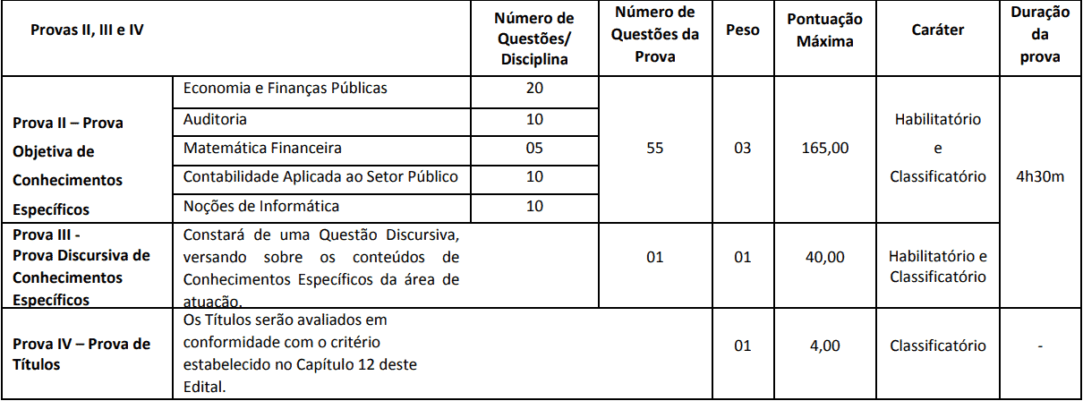 PROVAS CONCURSO SEFAZ BA AUDITOR ADMINISTRACAO - Concurso Sefaz BA: Edital de convocação para as Provas