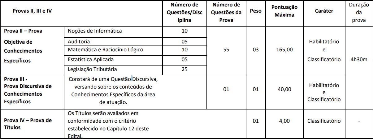 PROVAS CONCURSO SEFAZ BA AUDITOR TRIBUTARIA - Concurso Sefaz BA: Edital de convocação para as Provas