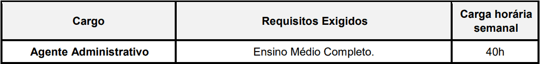 concurso prefeitura de curitiba agente administrativo carga horaria - Concurso Prefeitura de Curitiba: SAIU o Edital com mais de 70 vagas!