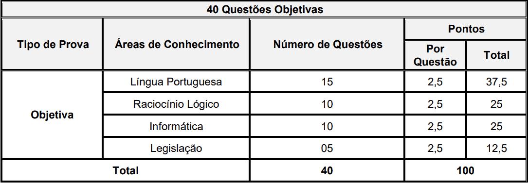 concurso prefeitura de curitiba agente administrativo provas - Concurso Prefeitura de Curitiba: SAIU o Edital com mais de 70 vagas!