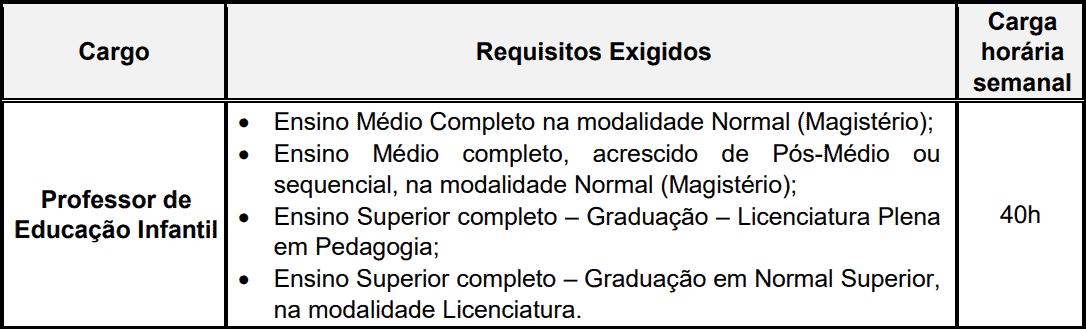 concurso prefeitura de curitiba professor carga horaria - Concurso Prefeitura de Curitiba: SAIU o Edital com mais de 70 vagas!