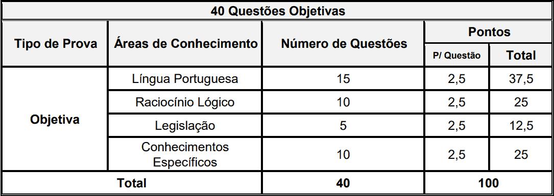 concurso prefeitura de curitiba professor composição das provas - Concurso Prefeitura de Curitiba: SAIU o Edital com mais de 70 vagas!