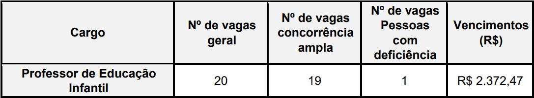 concurso prefeitura de curitiba professor provas - Concurso Prefeitura de Curitiba: SAIU o Edital com mais de 70 vagas!