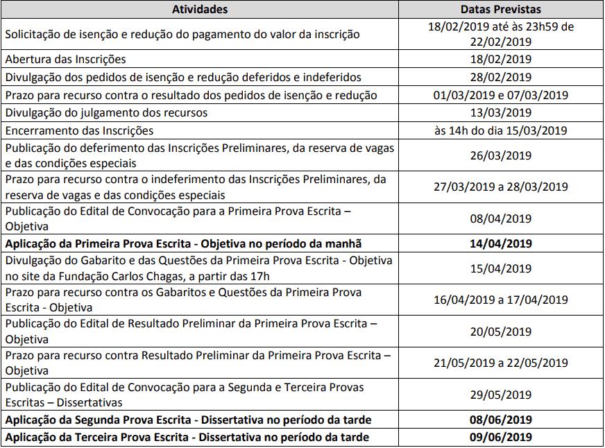 cronograma concurso dpe sp - Concurso DPE SP Defensor: Inscrições Encerradas para 40 vagas. Inicial de R$ 25,6 mil!