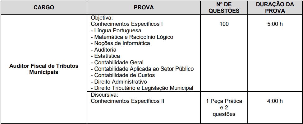 provas cargo auditor concurso semef - Concurso SEMEF Manaus 2019: Convocação para as Provas