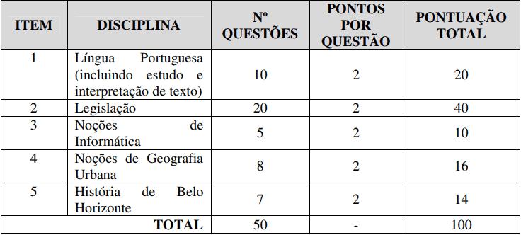 PROVAS CONCURSO GUARDA MUNICIPAL DE BH - Concurso Guarda Municipal BH: Inscrições ABERTAS com 500 vagas! Até R$ 2.869,37!
