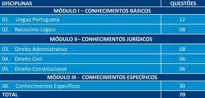 PROVAS CONCURSO PREFEITURA SALVADOR EDITAL 1 NIVEL SUPERIOR - Concurso Prefeitura de Salvador BA 2019: Saiu o Edital com 368 vagas