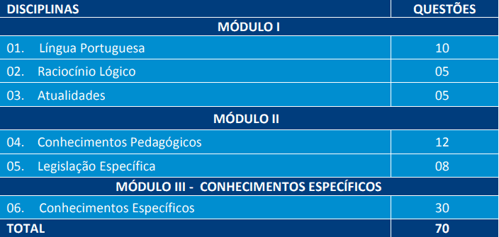 PROVAS CONCURSO PREFEITURA SALVADOR EDITAL 2 PROFESSOR - Concurso Prefeitura de Salvador BA 2019: Saiu o Edital com 368 vagas