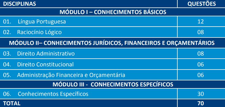 PROVAS CONCURSO PREFEITURA SALVADOR EDITAL 3 SUPERIOR ESPECIALISTA - Concurso Prefeitura de Salvador BA 2019: Saiu o Edital com 368 vagas