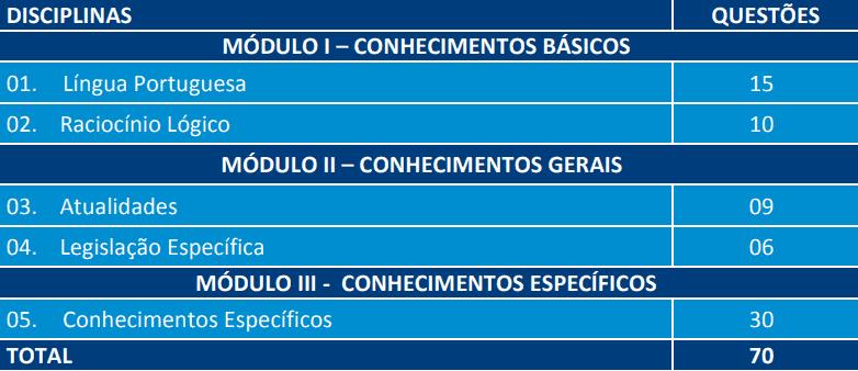 PROVAS CONCURSO PREFEITURA SALVADOR EDITAL 3 SUPERIOR - Concurso Prefeitura de Salvador BA 2019: Saiu o Edital com 368 vagas