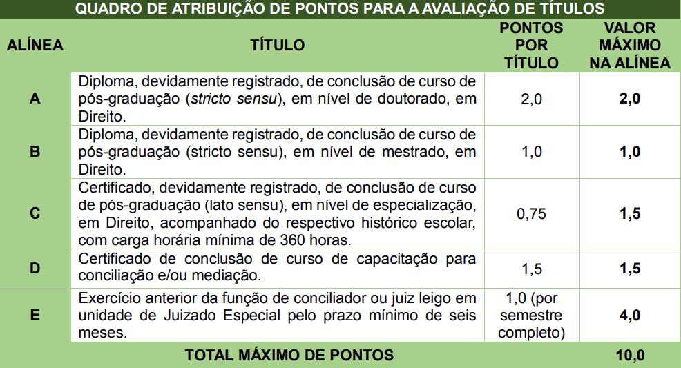 avaliacao de titulos concurso tjce 2019 - Concurso TJCE: SAIU o Edital com 100 vagas para Juiz Leigo!