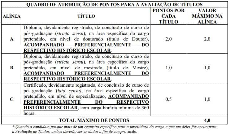 prova de títulos cisvale ce - Processo Seletivo CISVALE CE: Inscrições Abertas para 523 vagas. Iniciais de até R$ 4,6 mil!