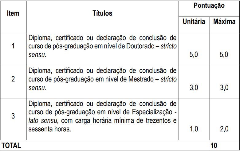 prova de titulos concurso iss campo grande - Concurso ISS Campo Grande: Inscrições Abertas para Auditor Fiscal