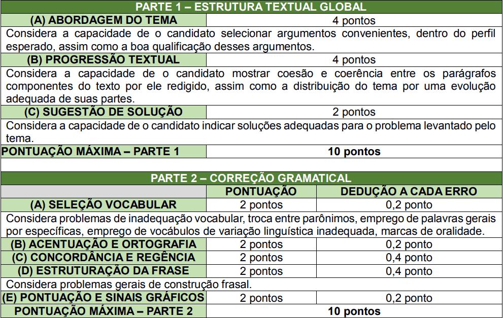 prova dissertativa concurso tjce 2019 - Concurso TJCE: SAIU o Edital com 100 vagas para Juiz Leigo!