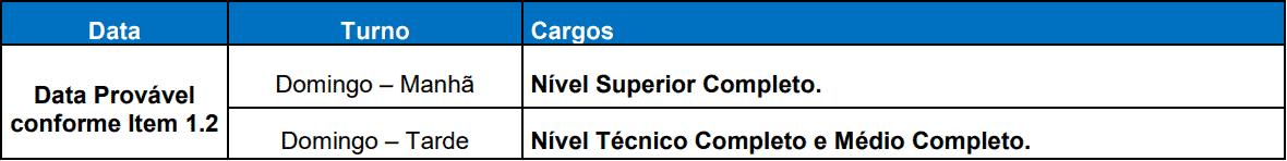 PROVAS CONCURSO CRP RS - Concurso CRP RS 7ª Região: Inscrições Abertas para nível médio, técnico e superior! Até R$ 7.029,07!