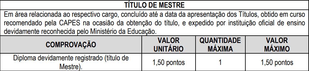 avaliacao de titulos mestre cref mg - Concurso CREF MG: Inscrições Abertas com vagas para Agente de Fiscalização! Salário de até R$ 2.916!