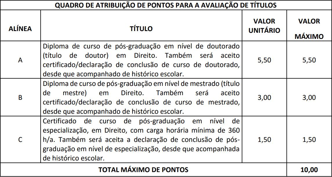 cargos concurso pgm campo grande - Concurso PGM Campo Grande: Inscrições até 11/04. Inicial de R$ 10 mil!
