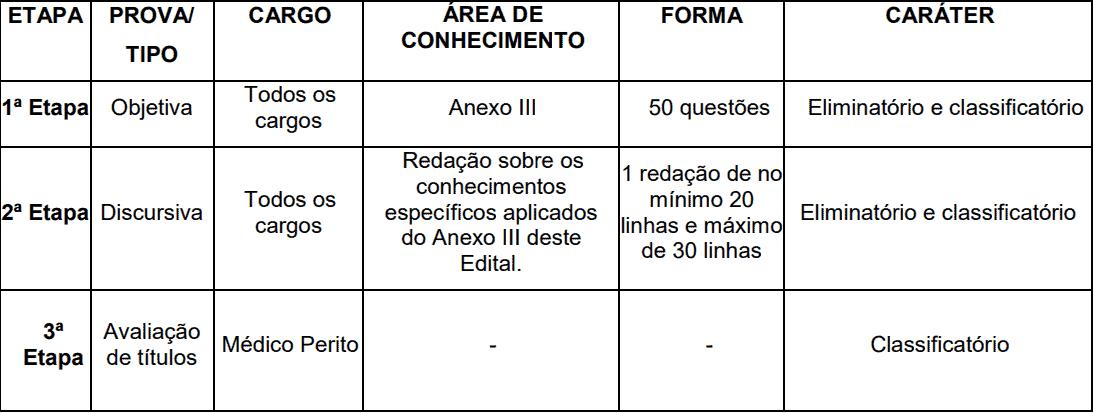 etapas processo seletivo iprev maceio al - Processo Seletivo IPREV Maceió AL: Inscrições Abertas até sexta (12) para 70 vagas de temporários!