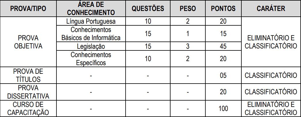 provas concurso cref mg - Concurso CREF MG: Inscrições Abertas com vagas para Agente de Fiscalização! Salário de até R$ 2.916!