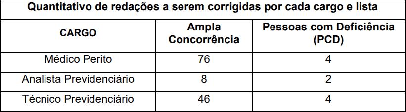 provas discursivas corrigidas processo seletivo iprev maceio al - Processo Seletivo IPREV Maceió AL: Inscrições Abertas até sexta (12) para 70 vagas de temporários!